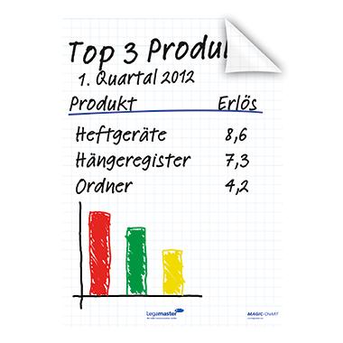 Legamaster Flipchartfolie Magic-Chart Whiteboard