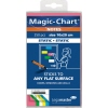 Legamaster Moderationsfolie Magic-Chart Notes 20 x 10 cm (B x H) 250 St./Pack. A012352N