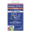 Legamaster Moderationsfolie Magic-Chart Notes 20 x 10 cm (B x H) 500 St./Pack. A012715L